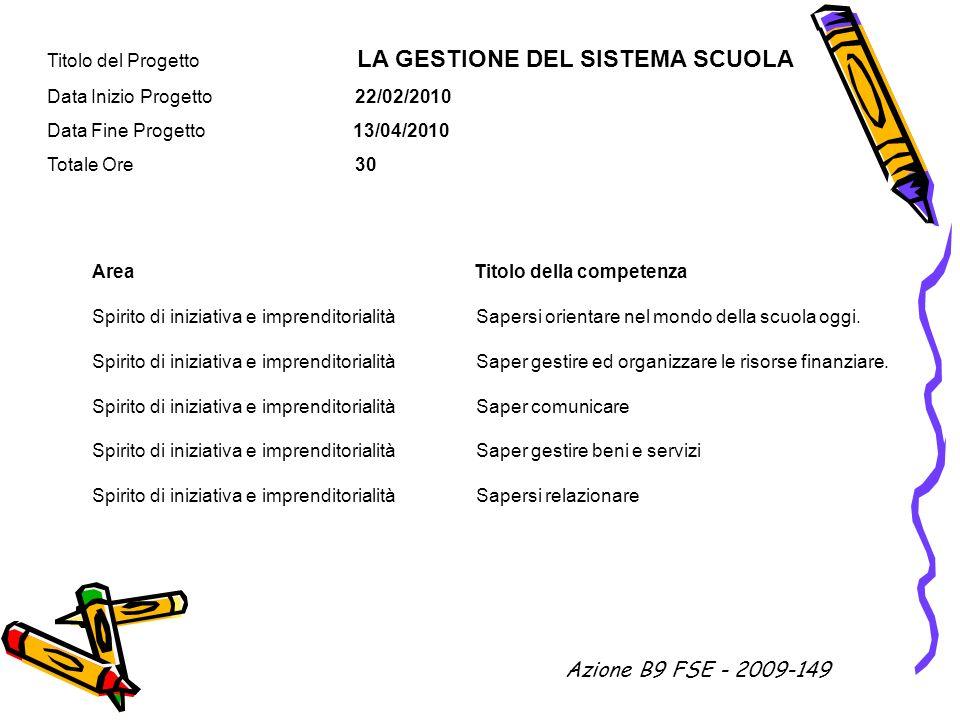 Titolo del Progetto LA GESTIONE DEL SISTEMA SCUOLA Data Inizio Progetto 22/02/2010 Data Fine Progetto 13/04/2010 Totale Ore 30 Area Titolo della compe