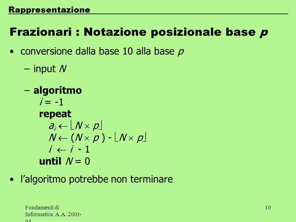 Fondamenti di Informatica A.A. 2003- 04 10 Frazionari : Notazione posizionale base p conversione dalla base 10 alla base p –input N –algoritmo i = -1