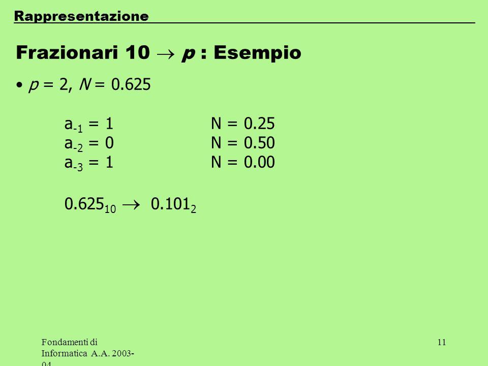 Fondamenti di Informatica A.A. 2003- 04 11 Rappresentazione Frazionari 10 p : Esempio p = 2, N = 0.625 a -1 = 1N = 0.25 a -2 = 0N = 0.50 a -3 = 1N = 0