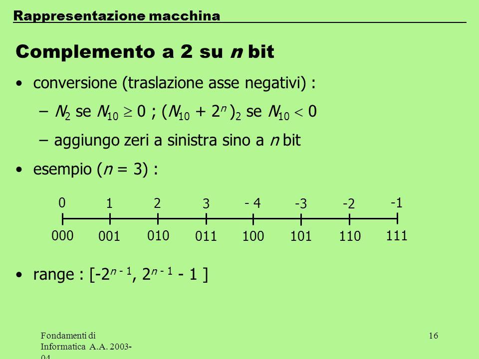 Fondamenti di Informatica A.A. 2003- 04 16 Complemento a 2 su n bit conversione (traslazione asse negativi) : –N 2 se N 10 0 ; (N 10 + 2 n ) 2 se N 10