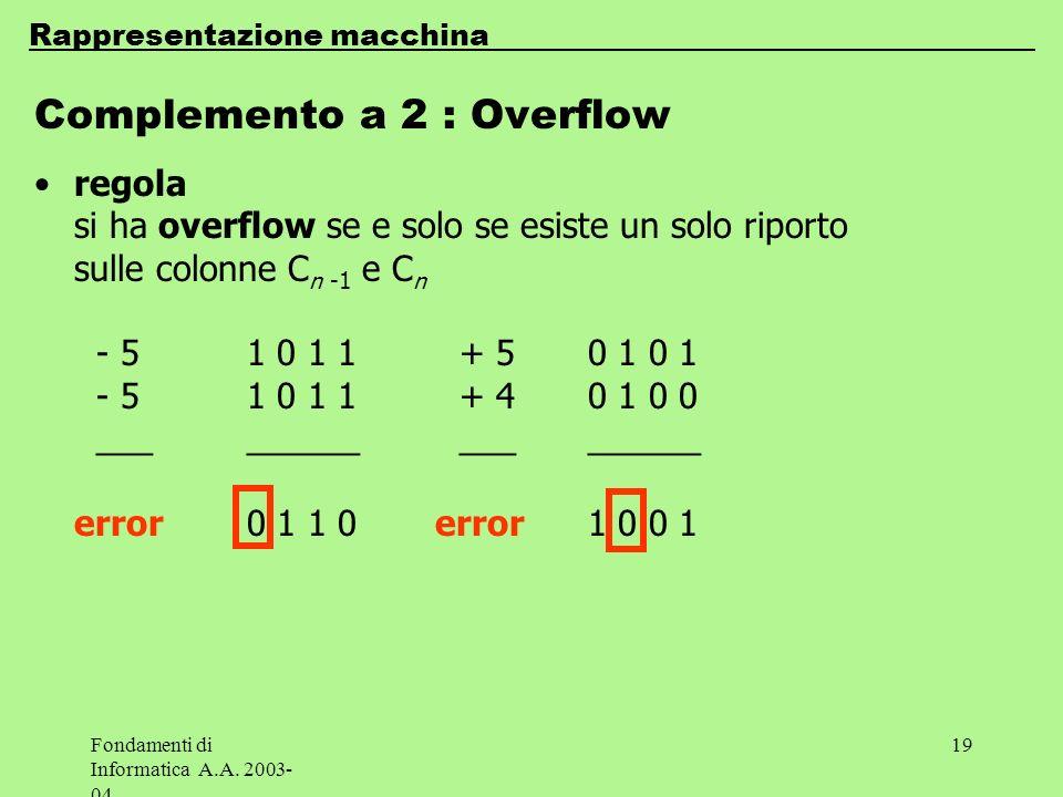 Fondamenti di Informatica A.A. 2003- 04 19 Complemento a 2 : Overflow regola si ha overflow se e solo se esiste un solo riporto sulle colonne C n -1 e