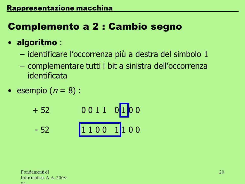 Fondamenti di Informatica A.A. 2003- 04 20 Complemento a 2 : Cambio segno algoritmo : –identificare loccorrenza più a destra del simbolo 1 –complement