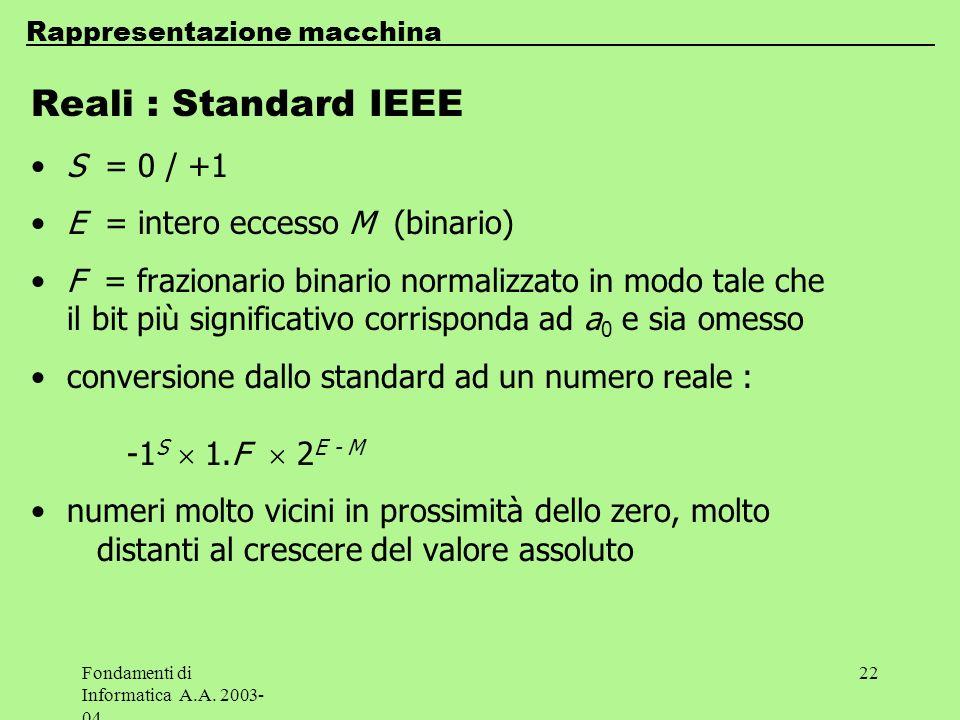 Fondamenti di Informatica A.A. 2003- 04 22 Reali : Standard IEEE S = 0 / +1 E = intero eccesso M (binario) F = frazionario binario normalizzato in mod