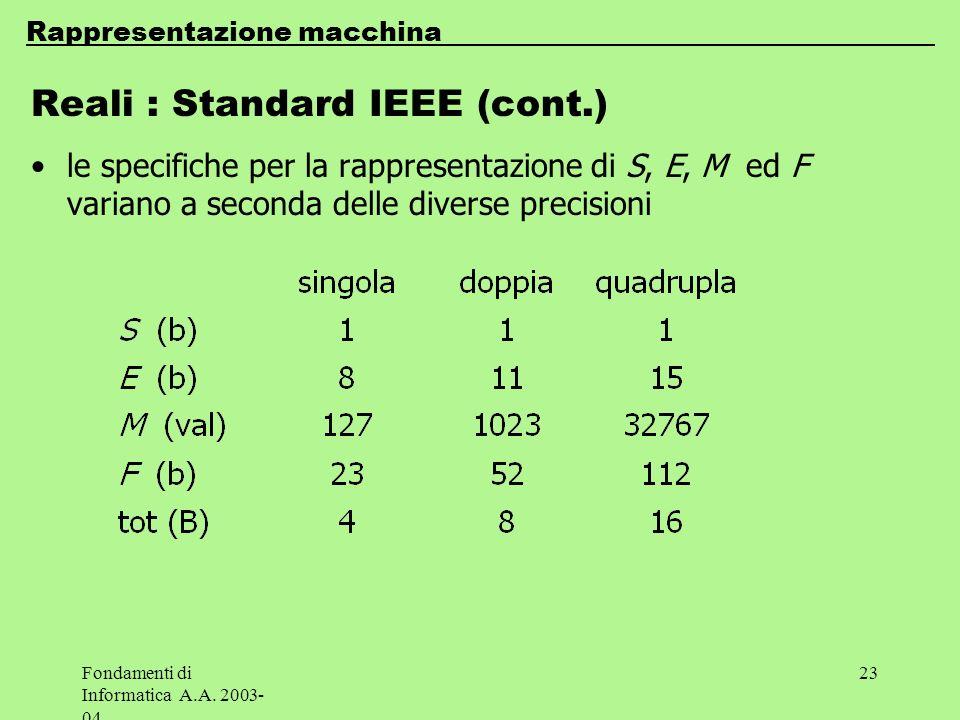 Fondamenti di Informatica A.A. 2003- 04 23 Reali : Standard IEEE (cont.) le specifiche per la rappresentazione di S, E, M ed F variano a seconda delle