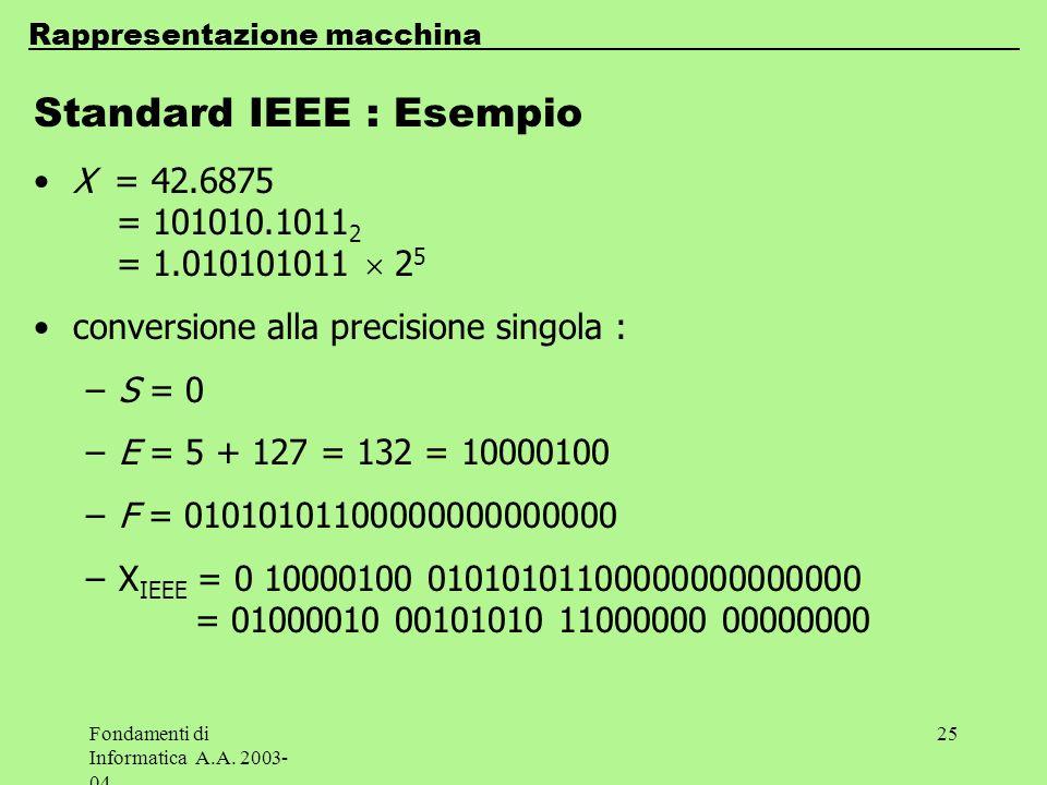 Fondamenti di Informatica A.A. 2003- 04 25 Standard IEEE : Esempio X = 42.6875 = 101010.1011 2 = 1.010101011 2 5 conversione alla precisione singola :
