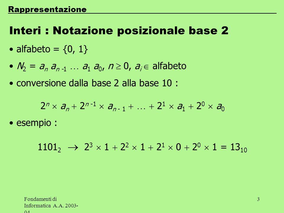 Fondamenti di Informatica A.A. 2003- 04 3 Rappresentazione Interi : Notazione posizionale base 2 alfabeto = {0, 1} N 2 = a n a n -1 a 1 a 0, n 0, a i