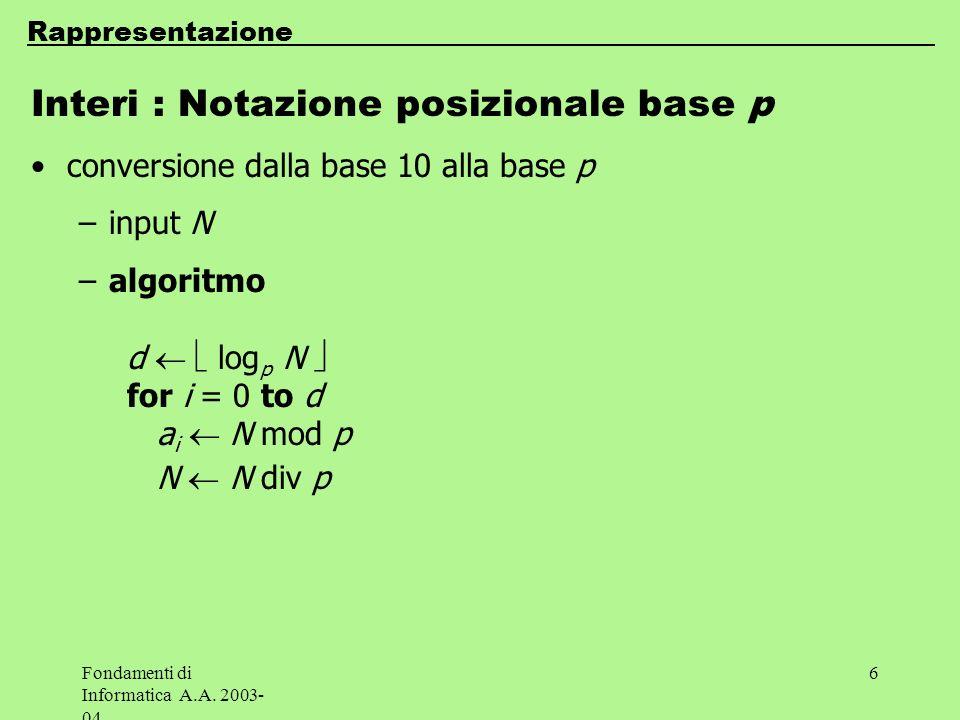 Fondamenti di Informatica A.A. 2003- 04 6 Interi : Notazione posizionale base p conversione dalla base 10 alla base p –input N –algoritmo d log p N fo