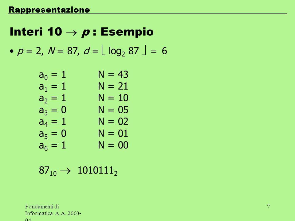 Fondamenti di Informatica A.A. 2003- 04 7 Rappresentazione Interi 10 p : Esempio p = 2, N = 87, d = log 2 87 6 a 0 = 1N = 43 a 1 = 1N = 21 a 2 = 1N =