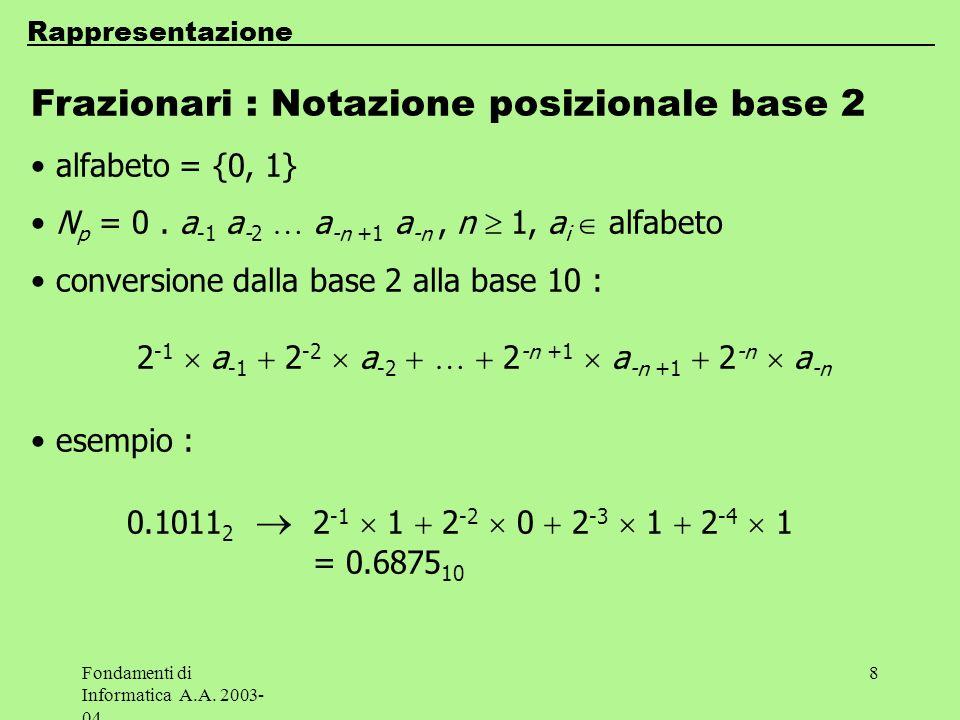 Fondamenti di Informatica A.A. 2003- 04 8 Rappresentazione Frazionari : Notazione posizionale base 2 alfabeto = {0, 1} N p = 0. a -1 a -2 a -n +1 a -n