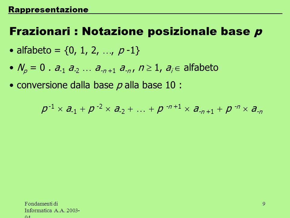 Fondamenti di Informatica A.A. 2003- 04 9 Rappresentazione Frazionari : Notazione posizionale base p alfabeto = {0, 1, 2,, p -1} N p = 0. a -1 a -2 a