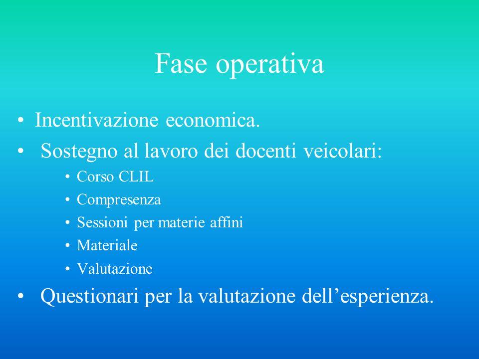 Fase operativa Incentivazione economica. Sostegno al lavoro dei docenti veicolari: Corso CLIL Compresenza Sessioni per materie affini Materiale Valuta