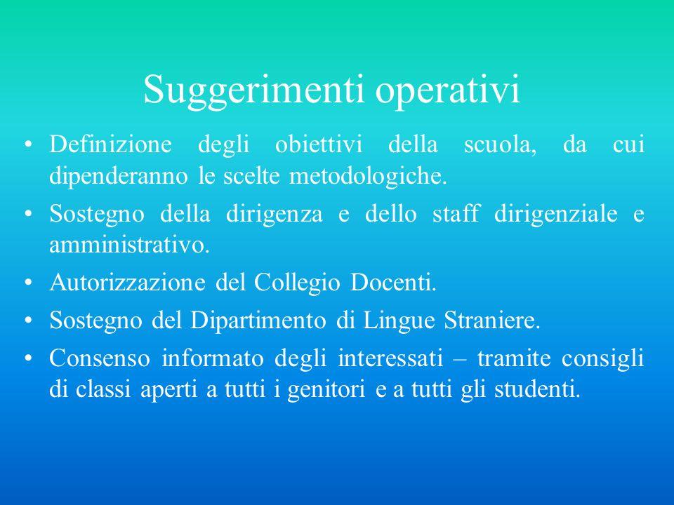 Suggerimenti operativi Definizione degli obiettivi della scuola, da cui dipenderanno le scelte metodologiche. Sostegno della dirigenza e dello staff d