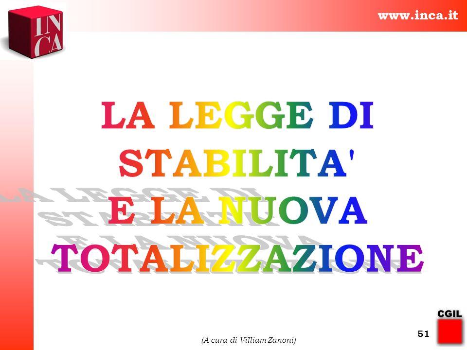 www.inca.it (A cura di Villiam Zanoni) 51