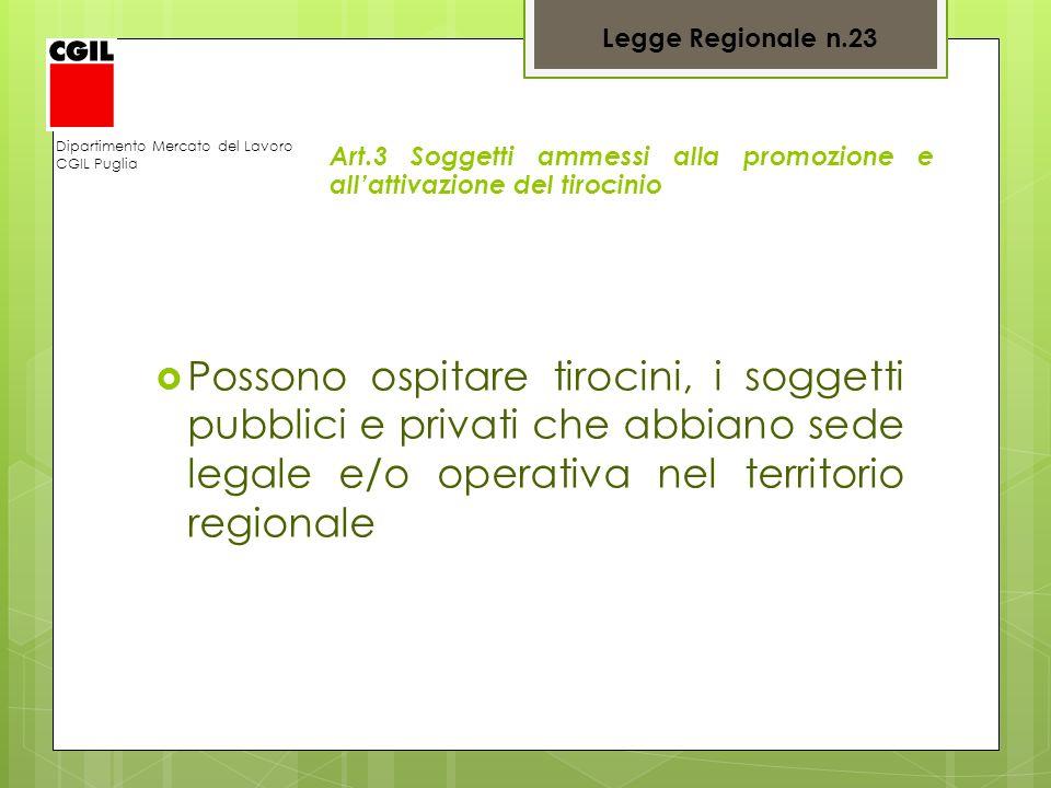 Dipartimento Mercato del Lavoro CGIL Puglia Art.3 Soggetti ammessi alla promozione e allattivazione del tirocinio Possono ospitare tirocini, i soggett