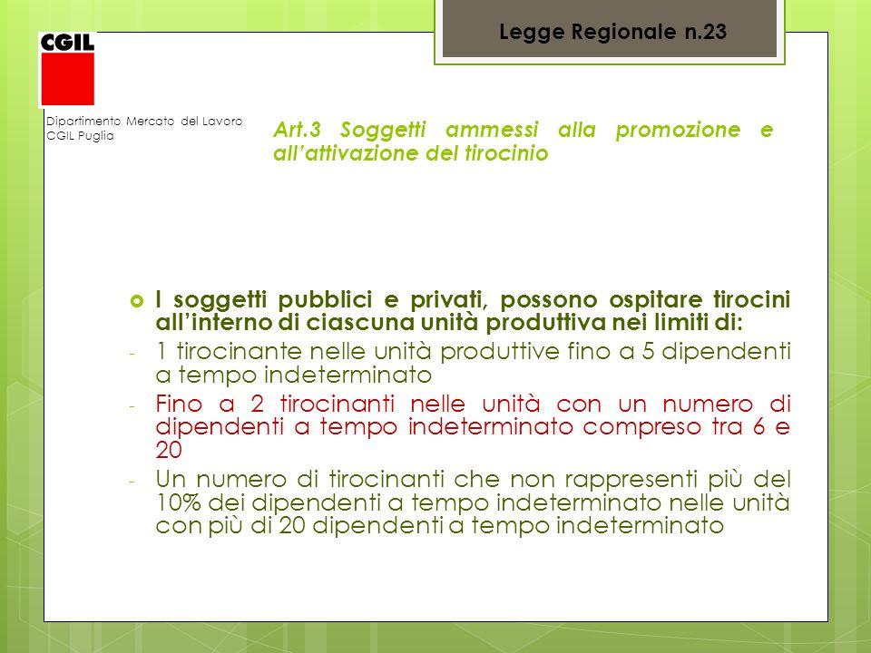 Dipartimento Mercato del Lavoro CGIL Puglia Art.3 Soggetti ammessi alla promozione e allattivazione del tirocinio I soggetti pubblici e privati, posso