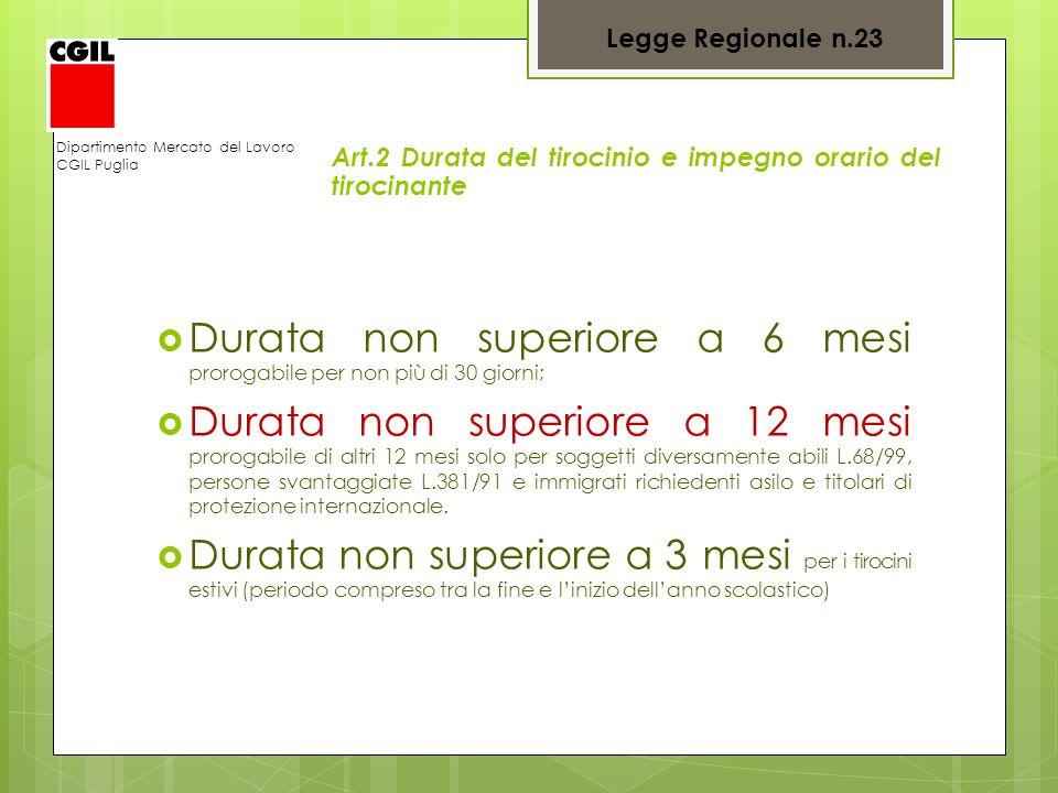 Dipartimento Mercato del Lavoro CGIL Puglia Art.2 Durata del tirocinio e impegno orario del tirocinante Durata non superiore a 6 mesi prorogabile per