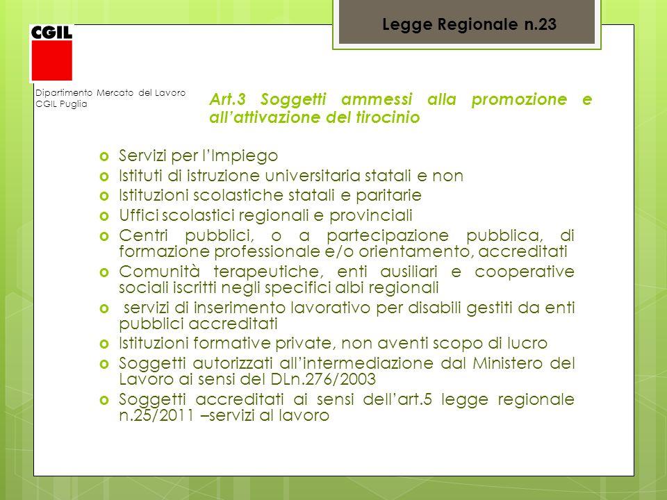 Dipartimento Mercato del Lavoro CGIL Puglia Art.3 Soggetti ammessi alla promozione e allattivazione del tirocinio Servizi per lImpiego Istituti di ist