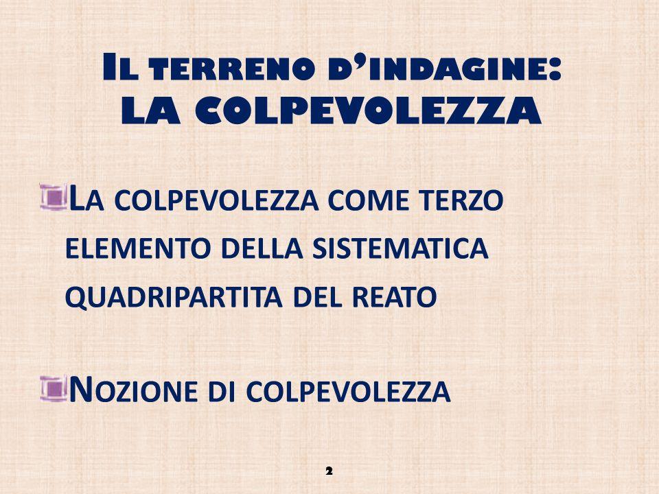 LE CAUSE DELLEROSIONE DEL PRINCIPIO IGNORANTIA LEGIS NON EXCUSAT LAVVENTO DELLA COSTITUZIONE LA DOTTRINA NON È CONTENTA DELLECCESSIVA REPRESSIVITÀ DELLA NORMA LAMMINISTRATIVIZZAZIONE DEL DIRITTO PENALE LEVOLUZIONE DELLA DISCIPLINA DELLIGNORANZA NEL CONTESTO EUROPEO 33
