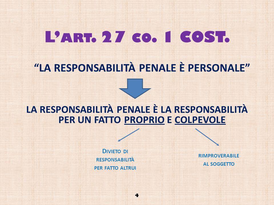 L ART. 27 CO. 1 COST. LA RESPONSABILITÀ PENALE È PERSONALE LA RESPONSABILITÀ PENALE È LA RESPONSABILITÀ PER UN FATTO PROPRIO E COLPEVOLE 4 D IVIETO DI