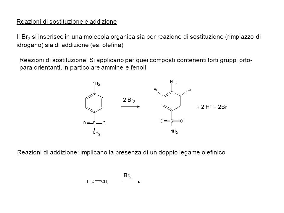 Reazioni di sostituzione e addizione Il Br 2 si inserisce in una molecola organica sia per reazione di sostituzione (rimpiazzo di idrogeno) sia di add