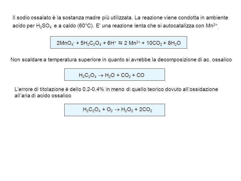 Il sodio ossalato è la sostanza madre più utilizzata. La reazione viene condotta in ambiente acido per H 2 SO 4 e a caldo (60°C). E una reazione lenta