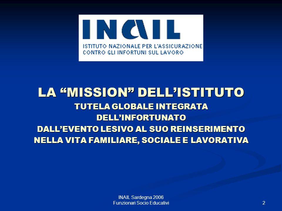 3 INAIL Sardegna 2006 Funzionari Socio Educativi Direzione Regionale Cagliari Sede di Sassari Sede di Nuoro Sede di Cagliari Sede di Oristano