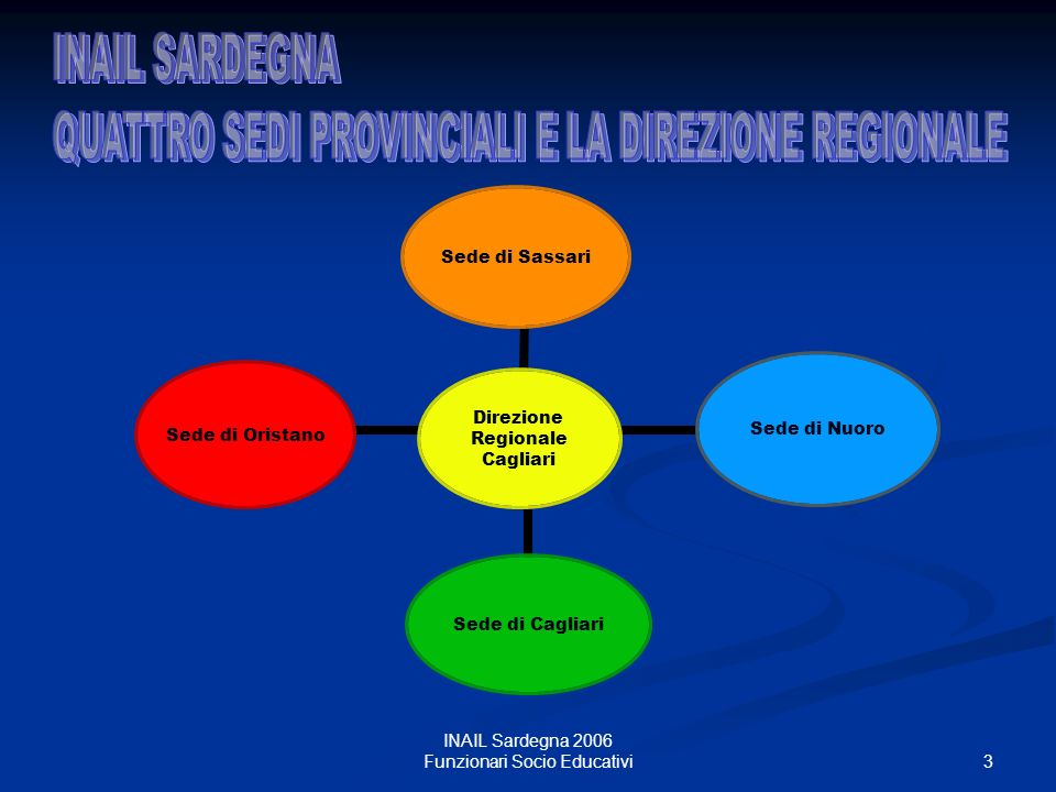 4 INAIL Sardegna 2006 Funzionari Socio Educativi DIREZIONE REGIONALE SARDEGNA via Nuoro, 50 – 09125 Cagliari Funzionario Socio Educativo – Ass.