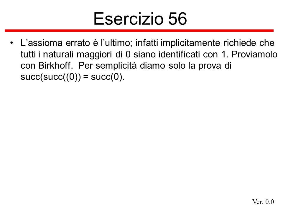Ver. 0.0 Esercizio 56 Lassioma errato è lultimo; infatti implicitamente richiede che tutti i naturali maggiori di 0 siano identificati con 1. Proviamo