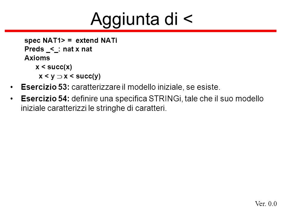 Ver. 0.0 Aggiunta di < spec NAT1> = extend NATi Preds _<_: nat x nat Axioms x < succ(x) x < y x < succ(y) Esercizio 53: caratterizzare il modello iniz