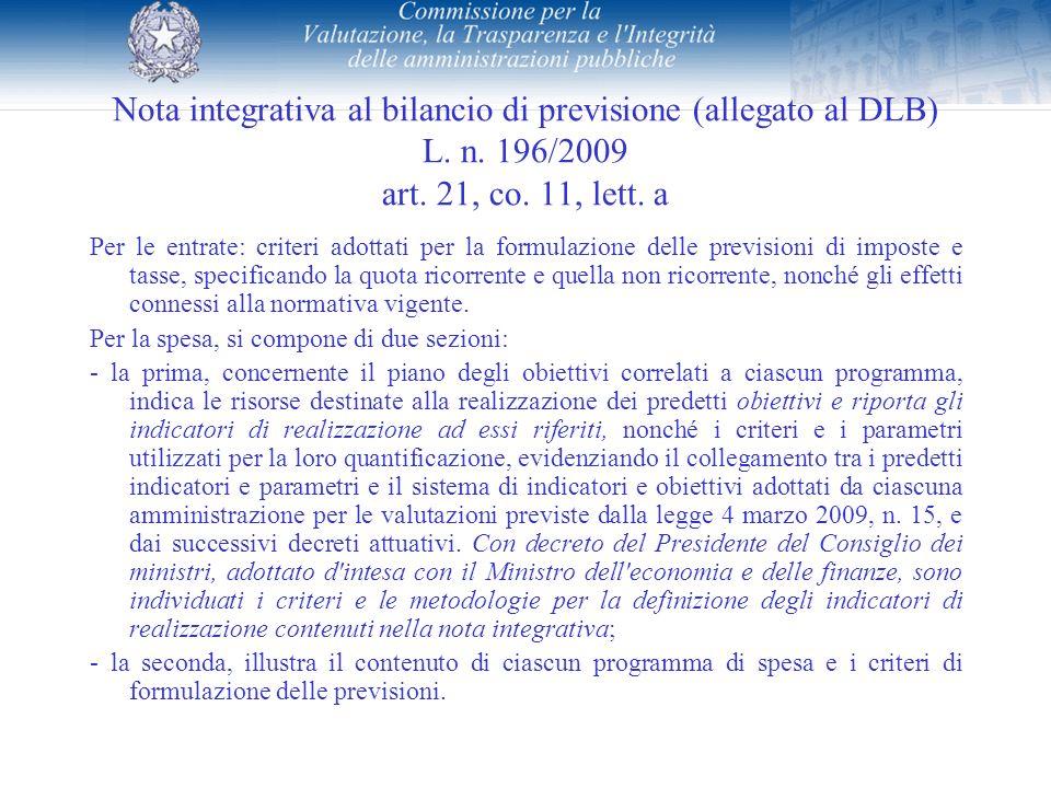 Nota integrativa al bilancio di previsione (allegato al DLB) L. n. 196/2009 art. 21, co. 11, lett. a Per le entrate: criteri adottati per la formulazi