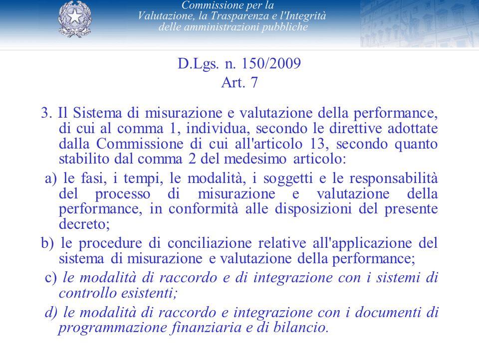 D.Lgs. n. 150/2009 Art. 7 3. Il Sistema di misurazione e valutazione della performance, di cui al comma 1, individua, secondo le direttive adottate da