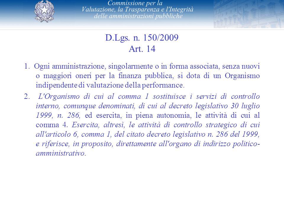 D.Lgs. n. 150/2009 Art. 14 1. Ogni amministrazione, singolarmente o in forma associata, senza nuovi o maggiori oneri per la finanza pubblica, si dota