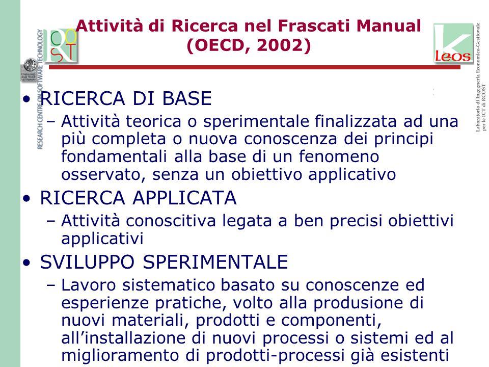 Attività di Ricerca nel Frascati Manual (OECD, 2002) RICERCA DI BASE –Attività teorica o sperimentale finalizzata ad una più completa o nuova conoscen