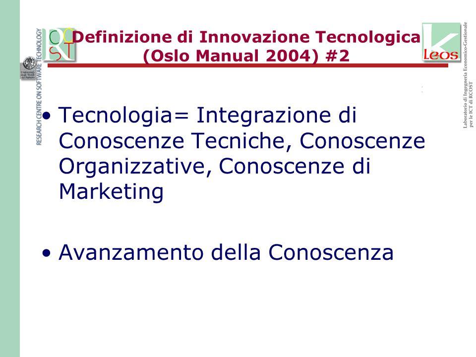 Definizione di Innovazione Tecnologica (Oslo Manual 2004) #2 Tecnologia= Integrazione di Conoscenze Tecniche, Conoscenze Organizzative, Conoscenze di