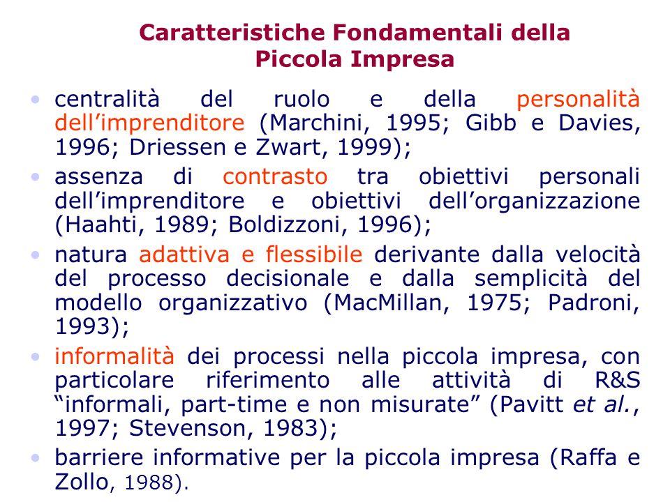 Caratteristiche Fondamentali della Piccola Impresa centralità del ruolo e della personalità dellimprenditore (Marchini, 1995; Gibb e Davies, 1996; Driessen e Zwart, 1999); assenza di contrasto tra obiettivi personali dellimprenditore e obiettivi dellorganizzazione (Haahti, 1989; Boldizzoni, 1996); natura adattiva e flessibile derivante dalla velocità del processo decisionale e dalla semplicità del modello organizzativo (MacMillan, 1975; Padroni, 1993); informalità dei processi nella piccola impresa, con particolare riferimento alle attività di R&S informali, part-time e non misurate (Pavitt et al., 1997; Stevenson, 1983); barriere informative per la piccola impresa (Raffa e Zollo, 1988).