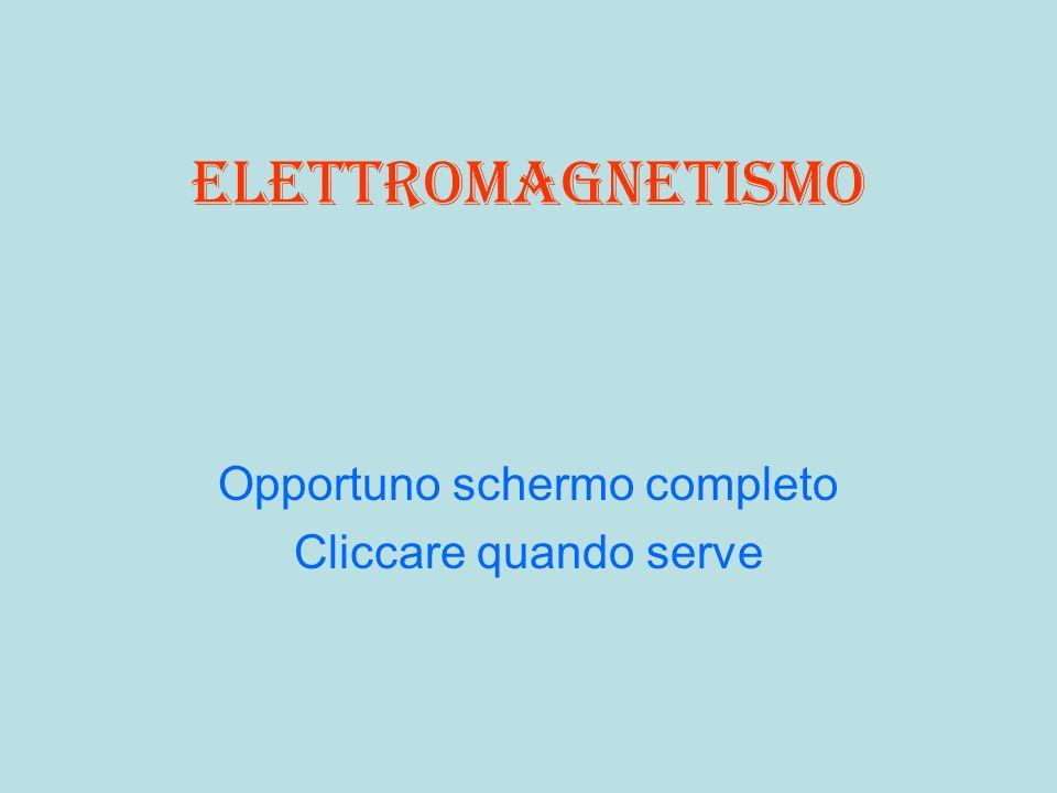 elettromagnetismo Opportuno schermo completo Cliccare quando serve