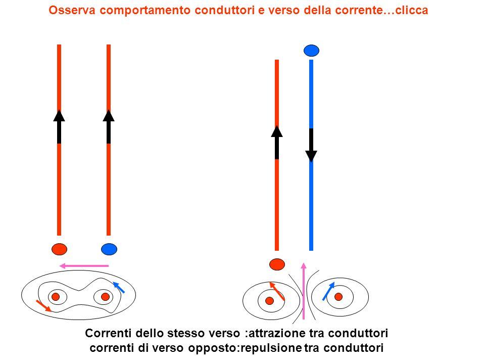 Correnti dello stesso verso :attrazione tra conduttori correnti di verso opposto:repulsione tra conduttori Osserva comportamento conduttori e verso de