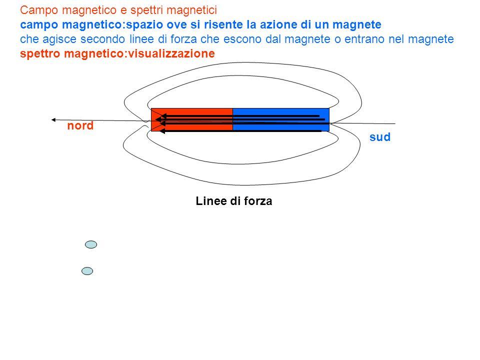 Campo magnetico e spettri magnetici campo magnetico:spazio ove si risente la azione di un magnete che agisce secondo linee di forza che escono dal mag