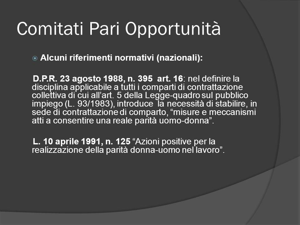 Comitati Pari Opportunità Alcuni riferimenti normativi (nazionali): D.P.R.