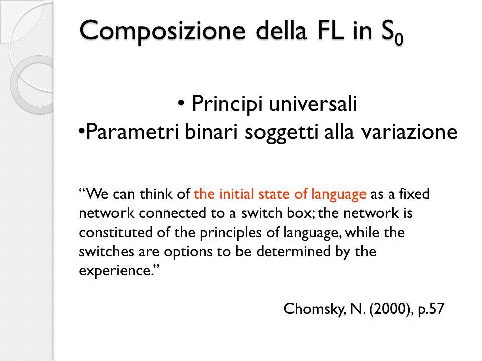 Composizione della FL in S 0 Principi universali Parametri binari soggetti alla variazione We can think of the initial state of language as a fixed ne
