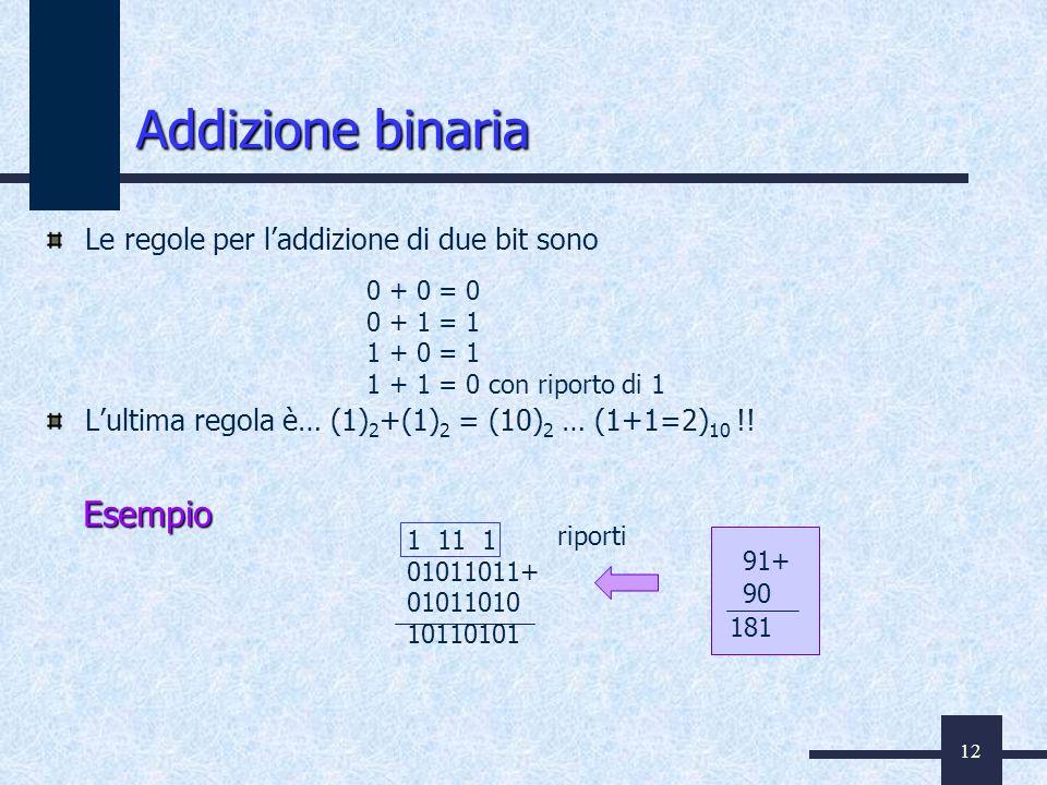 12 Addizione binaria Le regole per laddizione di due bit sono Lultima regola è… (1) 2 +(1) 2 = (10) 2 … (1+1=2) 10 !! 0 + 0 = 0 0 + 1 = 1 1 + 0 = 1 1