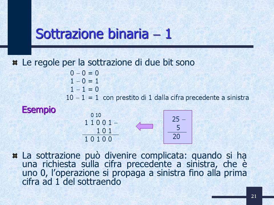 21 Sottrazione binaria 1 Le regole per la sottrazione di due bit sono La sottrazione può divenire complicata: quando si ha una richiesta sulla cifra p