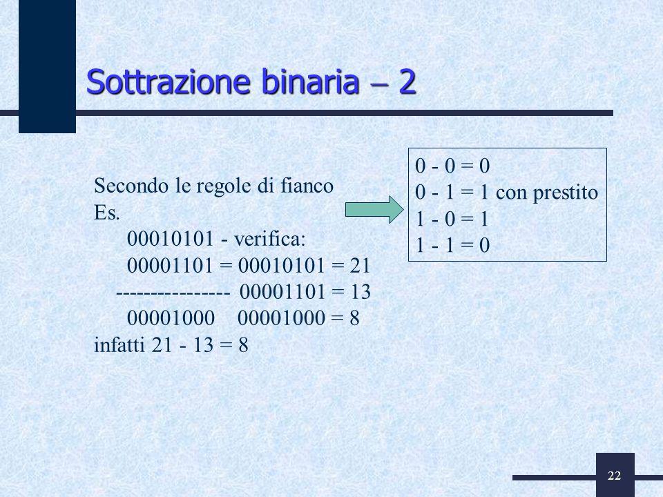 22 Secondo le regole di fianco Es. 00010101 - verifica: 00001101 = 00010101 = 21 ---------------- 00001101 = 13 00001000 00001000 = 8 infatti 21 - 13