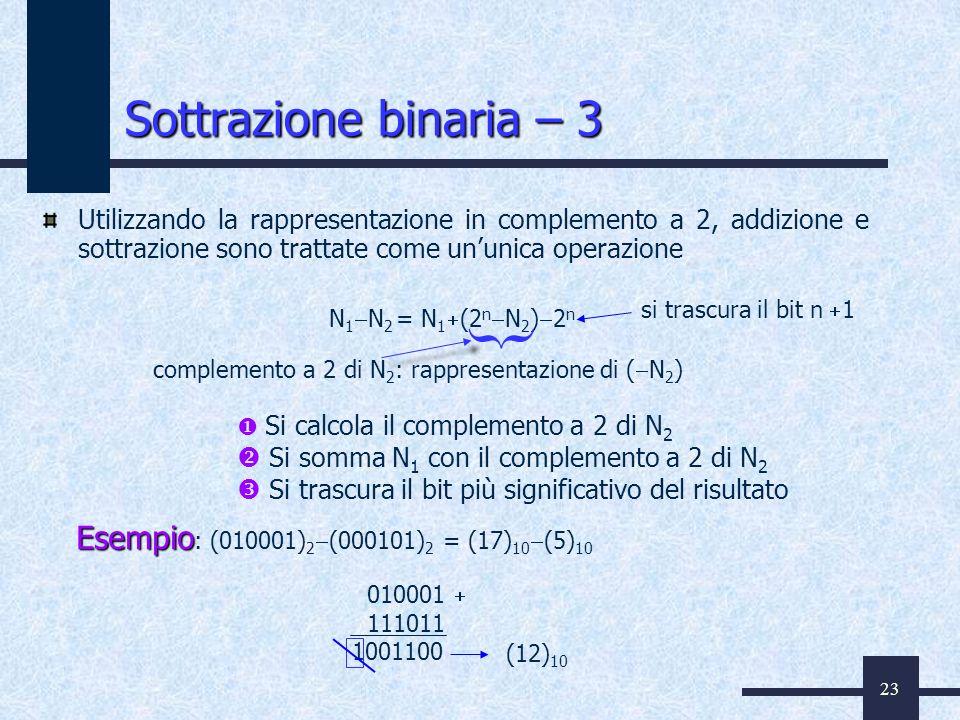 23 Sottrazione binaria – 3 Utilizzando la rappresentazione in complemento a 2, addizione e sottrazione sono trattate come ununica operazione N 1 N 2 =