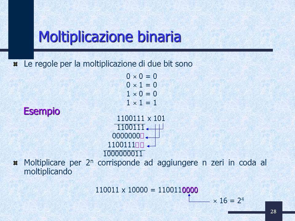 28 Moltiplicazione binaria Le regole per la moltiplicazione di due bit sono Moltiplicare per 2 n corrisponde ad aggiungere n zeri in coda al moltiplic
