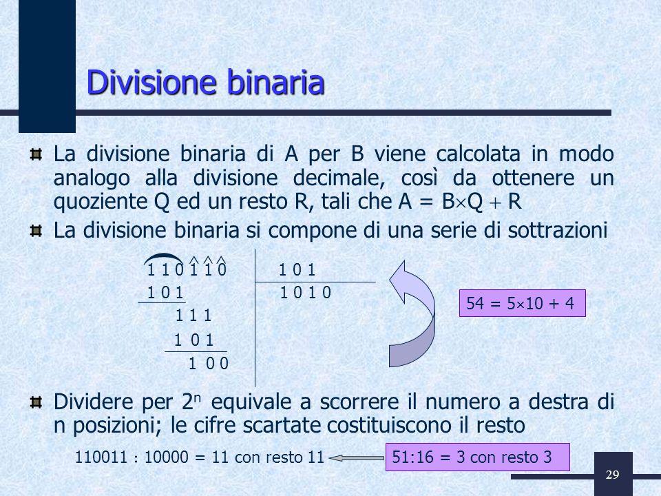29 La divisione binaria di A per B viene calcolata in modo analogo alla divisione decimale, così da ottenere un quoziente Q ed un resto R, tali che A