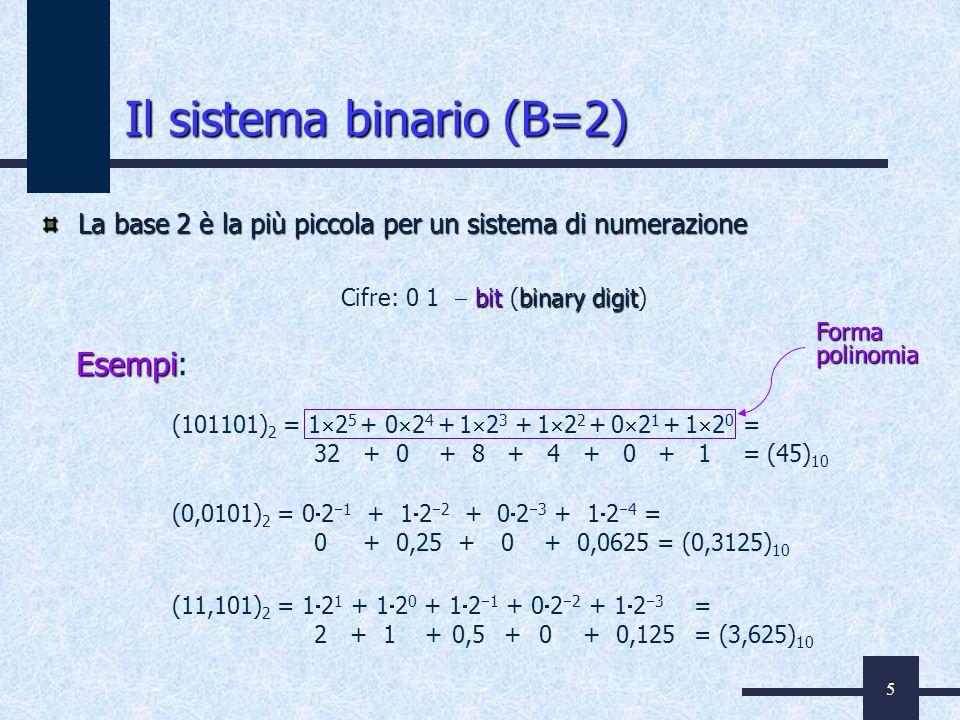 5 Il sistema binario (B=2) La base 2 è la più piccola per un sistema di numerazione bitbinary digit Cifre: 0 1 bit (binary digit) Esempi Esempi: (1011