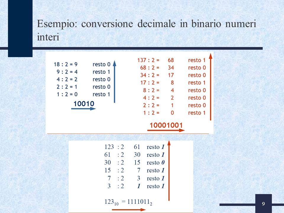 9 Esempio: conversione decimale in binario numeri interi