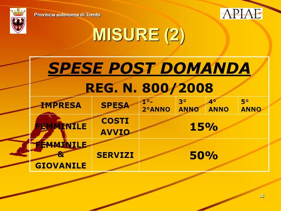 1515 MISURE (2) Provincia autonoma di Trento SPESE POST DOMANDA REG.