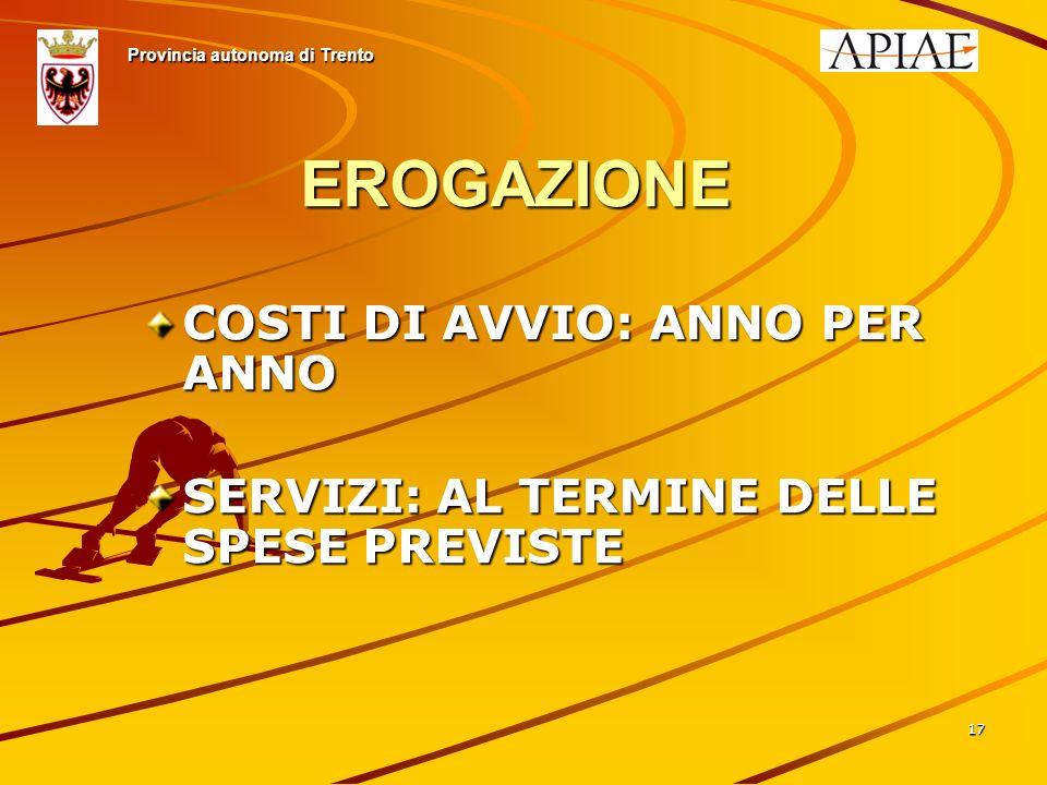 1717 EROGAZIONE COSTI DI AVVIO: ANNO PER ANNO SERVIZI: AL TERMINE DELLE SPESE PREVISTE Provincia autonoma di Trento